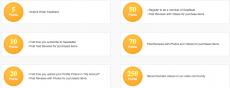 Punti GearBest: come funzionano, quando scadono e come usarli | Guida